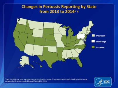 CDC State Pertussis Reporting