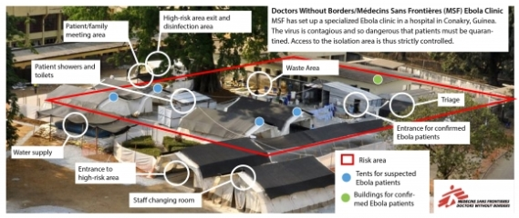 MSF Ebola Clinic Layout