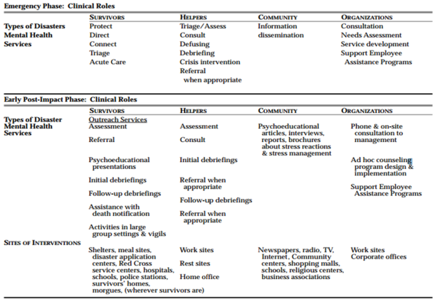ClinicalRoles1