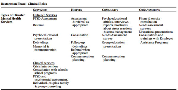 ClinicalRoles2