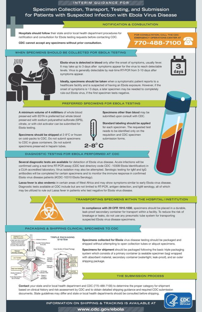 ebola-lab-guidance-page-001