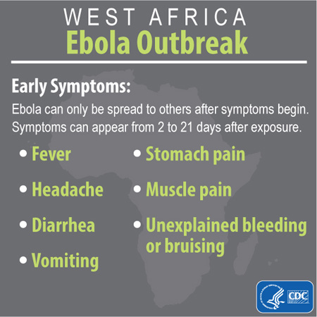 Signs & Symptoms of EVD. Image courtesy of the CDC
