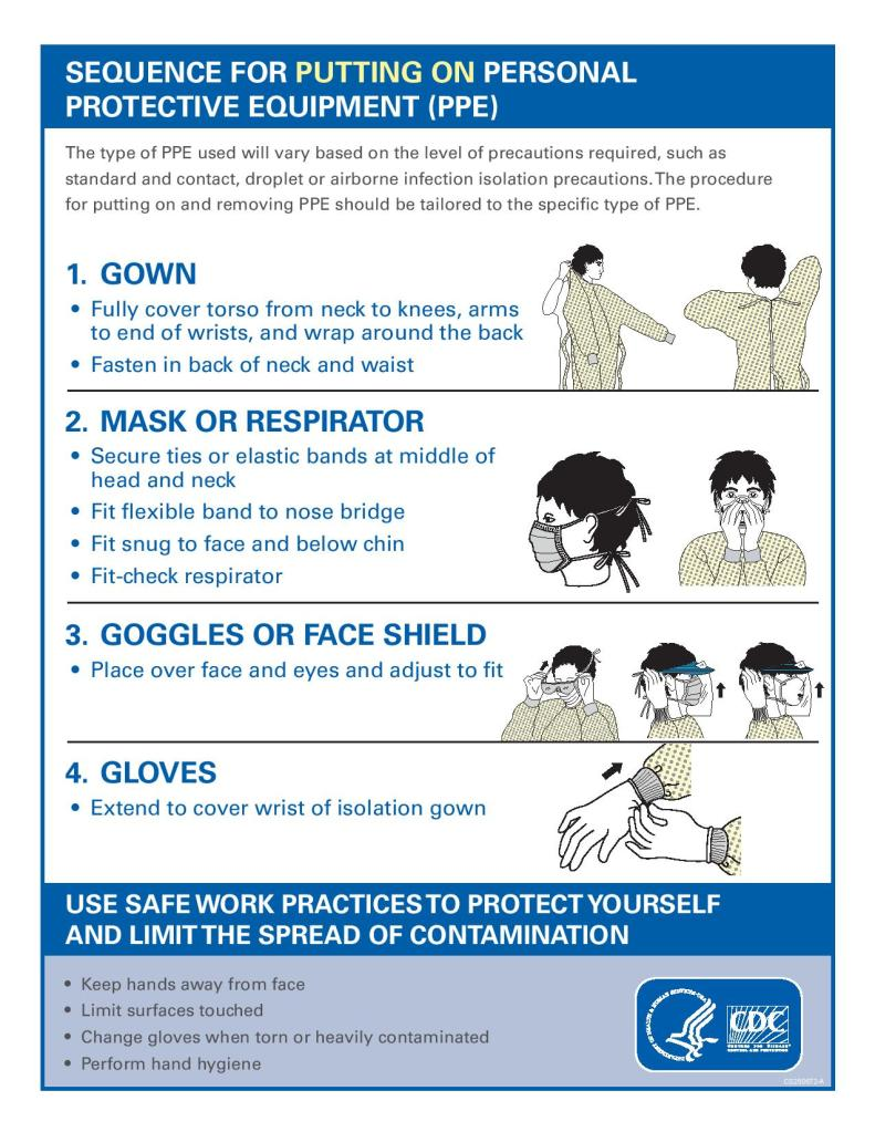 Instructions on Putting On PPE