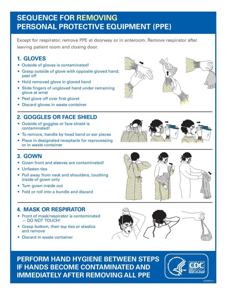 Instructions on Removing PPE